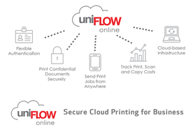 canon uniflow online excel business systems